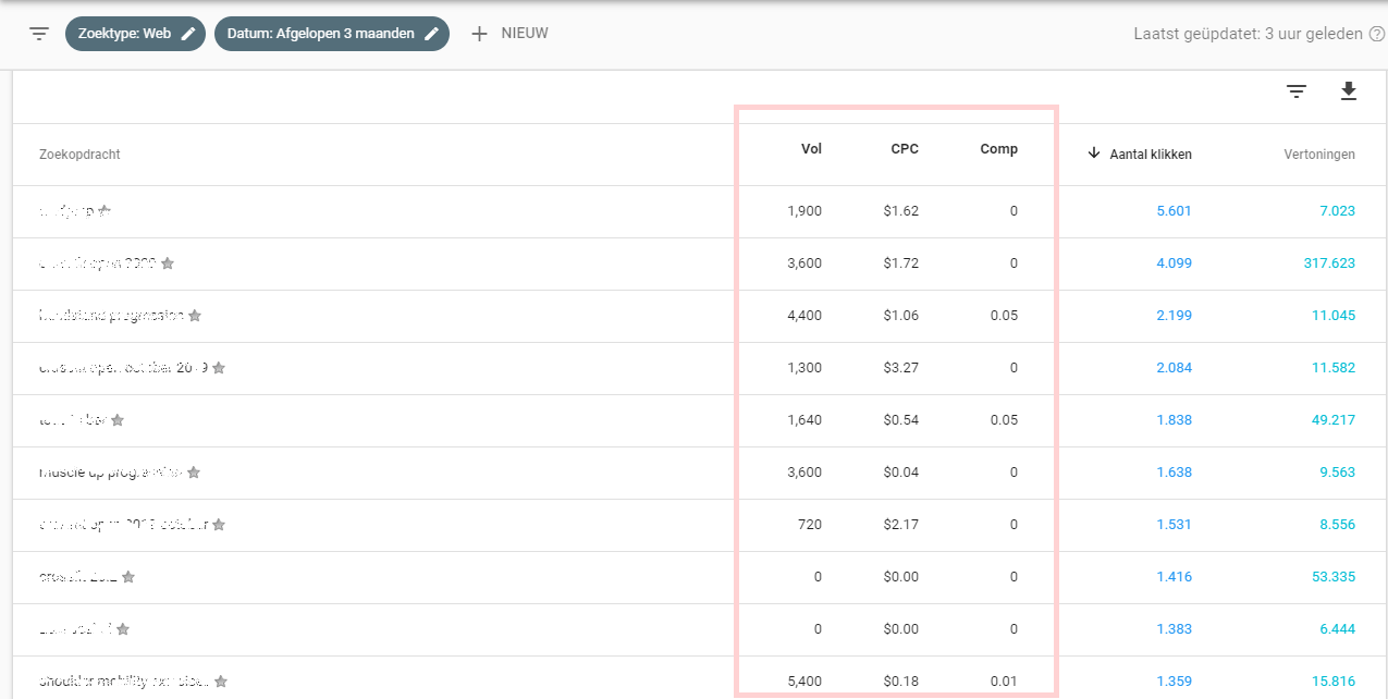 keywords-everywhere-search-console